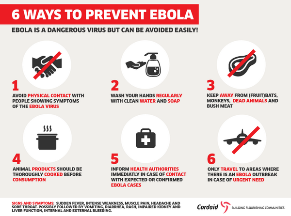 the origin of the ebola virus symptoms and prevention methods Symptoms of ebola infection may be mild at first, but as the virus replicates, ebola symptoms rapidly become more severe.